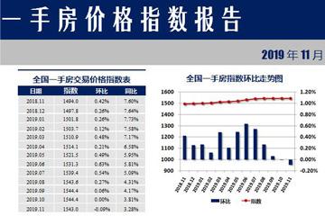 楼市调查:时隔54个月 一手房价格指数终于跌了