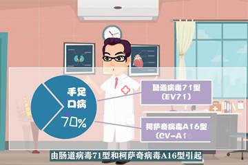 Xin视频|手足口病防治小知识