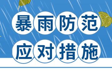 长图 暴雨防范应对措施